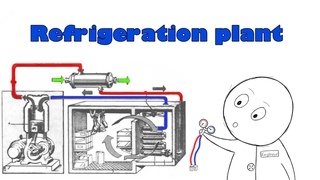 Рефрижераторная установка. Устройство. Принцип действия. Пуск и остановка. Часть первая.