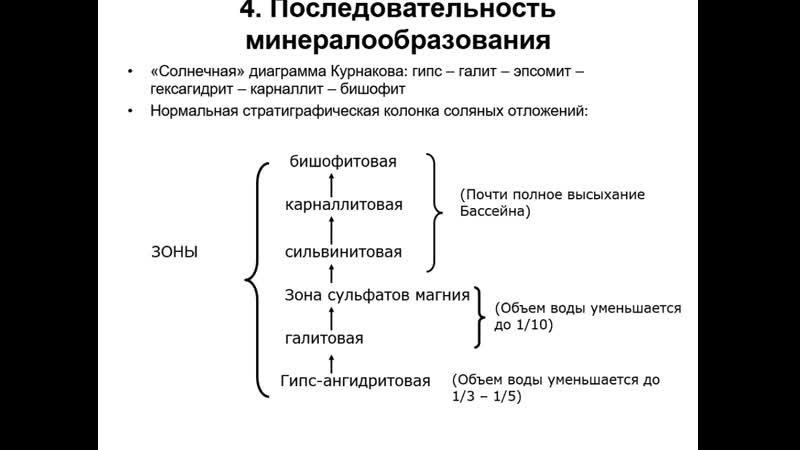 Литология лек 4