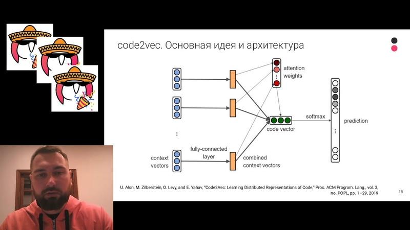 Константин Тяпочкин Анализ исходных кодов обзор последних статей Ищем уязвимости в коде