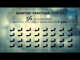 Трепещите враги. Армия России 2013г