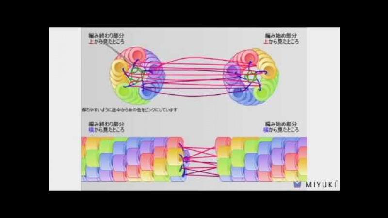 初心者の為のビーズクロッシェ講座 MIYUKI Beads crochet lesson for Beginners