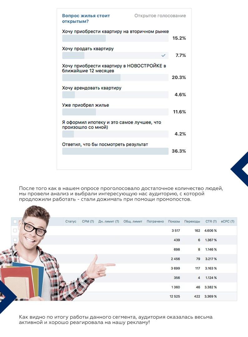 Продвижение крупного регионального застройщика в социальной сети Вконтакте. Часть 2, изображение №5