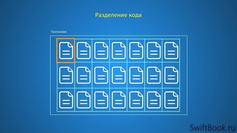 13 Разделение кода
