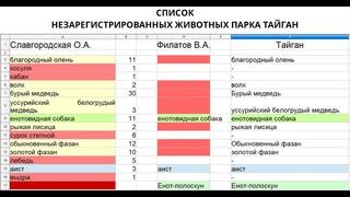 Список незарегистрированных животных Тайгана от Славгородской и Филатова