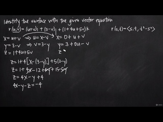 [38 Vectors - Parametric surfaces and areas] 304 Surface of the vector equation