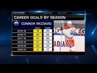NHL Tonight: McDavid vs. Goliath Feb 17, 2021