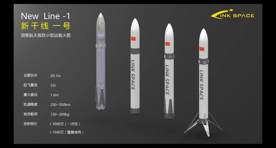 Ракеты Китая