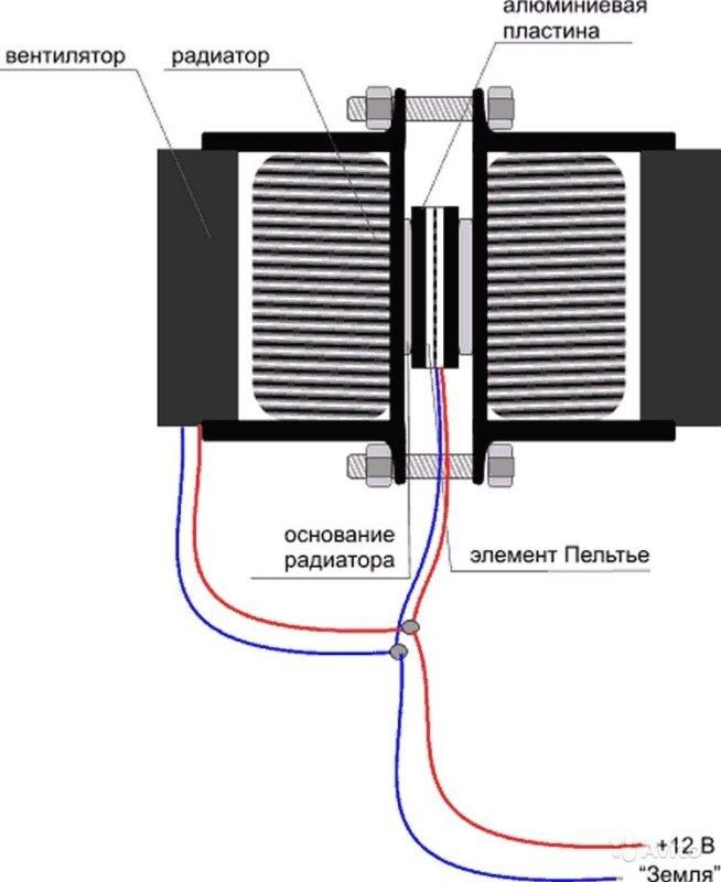 Системы охлаждения в холодильнике: как работают, изображение №3
